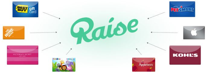 raise offers