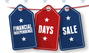 capital one independence