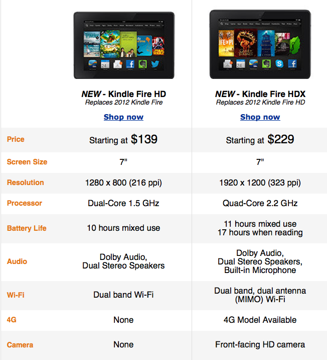 Kindle Fire model differences breakdown chart