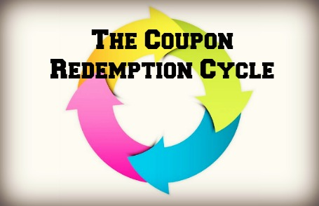 Understanding the Coupon Redemption Cycle : aka how the store gets their money back