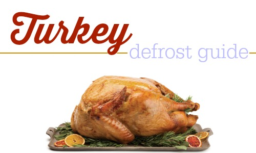 How to defrost your turkey