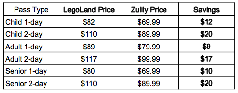 legoland ticket deals 1