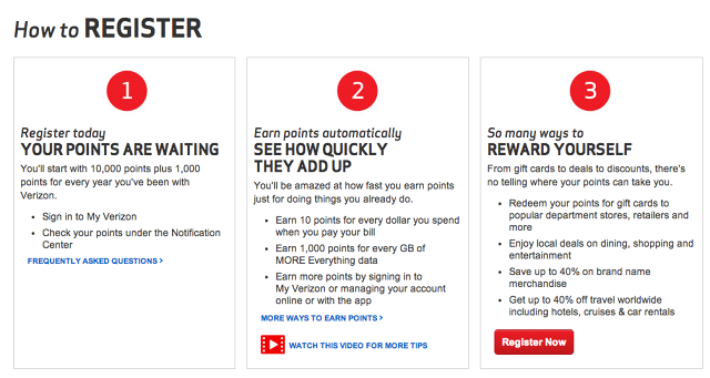 Verizon Smart Rewards: Discounts on Gift Cards + More :: Southern ...