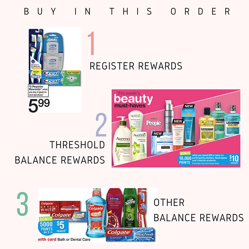 Walgreens order to buy deals in