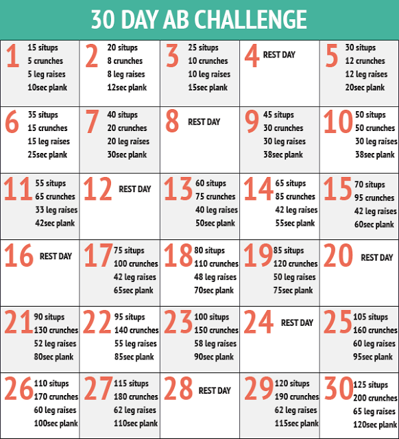 30day-ab-challenge-chart
