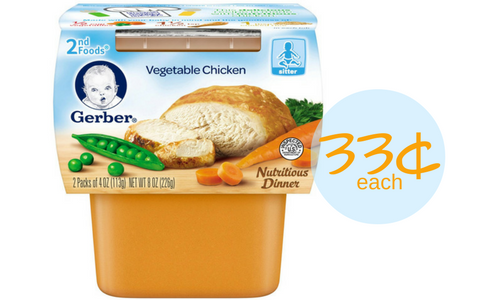 Gerber Coupons Makes Baby Food 33 Each Southern Savers
