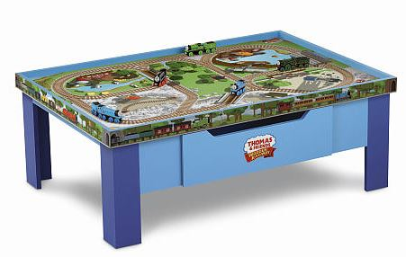 50% Off Thomas the Train Sets :: Southern Savers