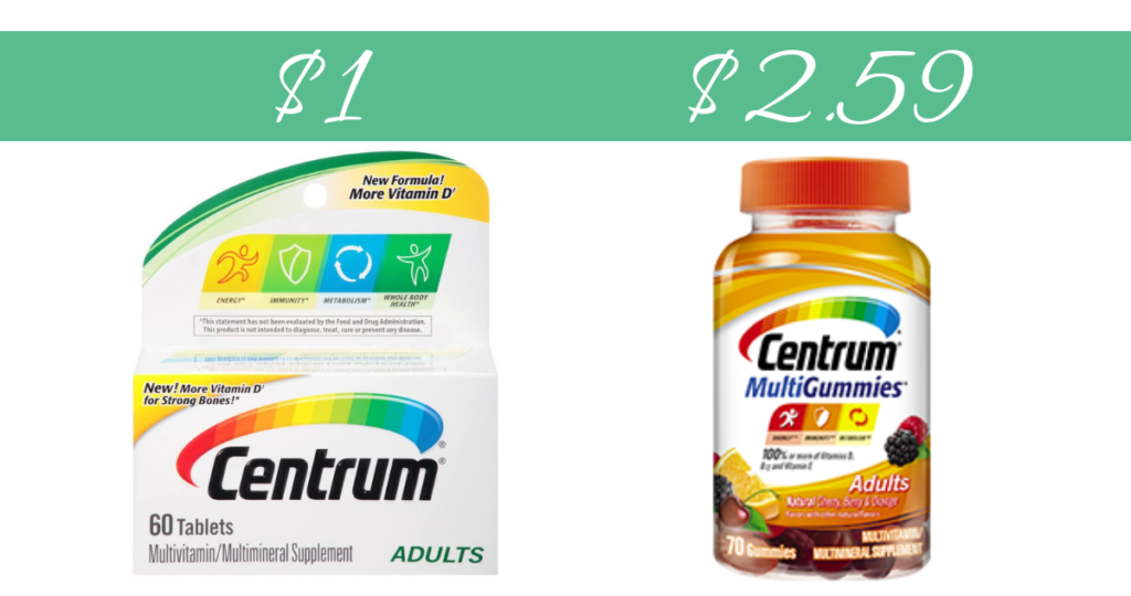 picture about Centrum Coupon Printable identify Refreshing Centrum Coupon Multivitamins As Small As $1 :: Southern