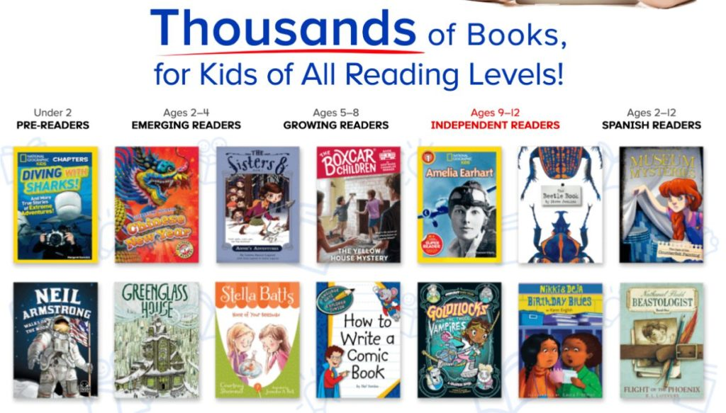 Reading IQ Kids Reading Program: 8 Months Free! :: Southern Savers