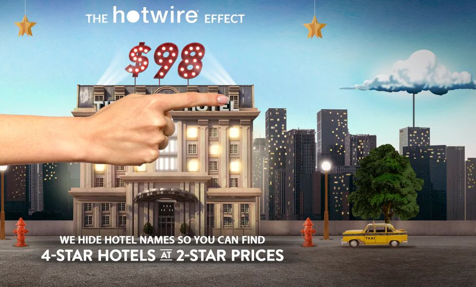 Hotwire Hotel Room: $20 off any $100 Booking :: Southern Savers