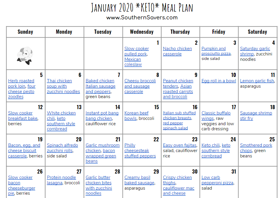 This is an image of Ridiculous Printable Keto Meal Plan